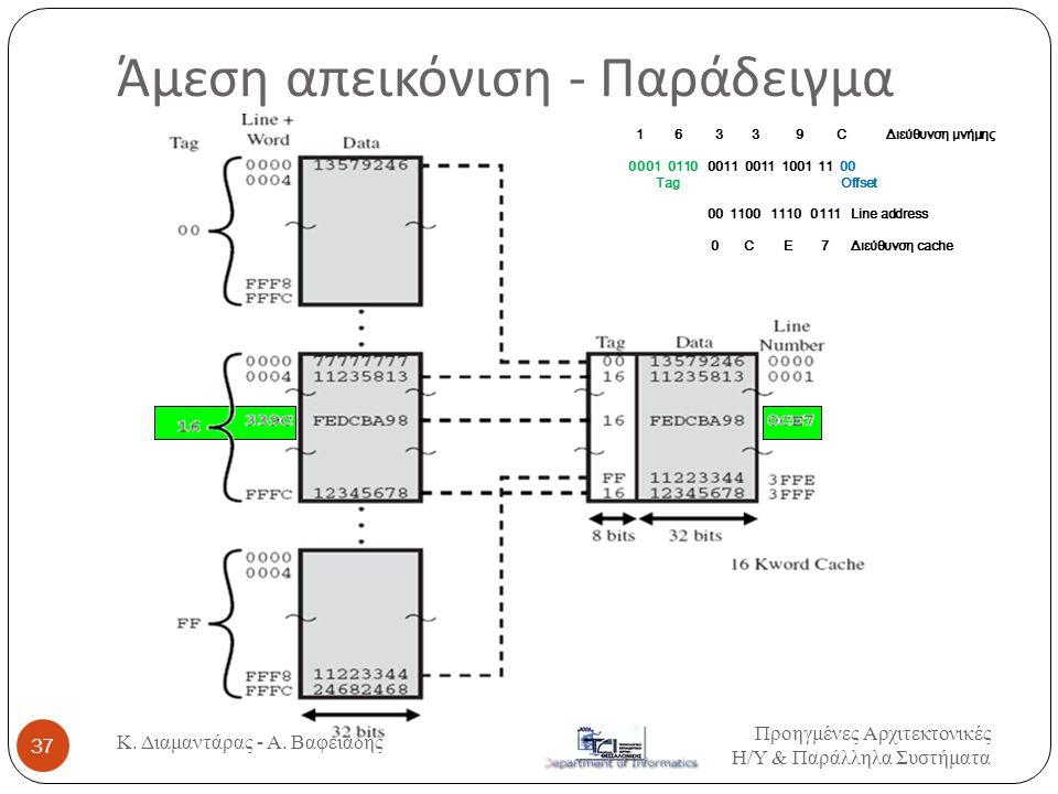 Άμεση απεικόνιση - Παράδειγμα Προηγμένες Αρχιτεκτονικές Η / Υ & Παράλληλα Συστήματα Κ.