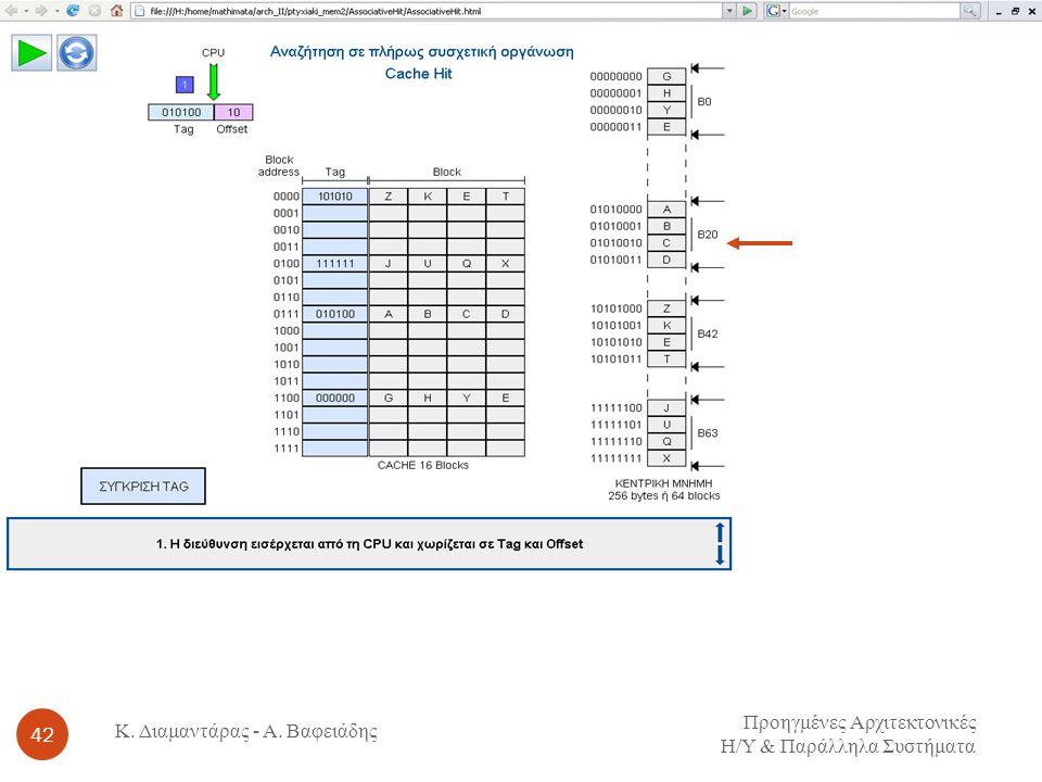 Προηγμένες Αρχιτεκτονικές Η / Υ & Παράλληλα Συστήματα 42 Κ. Διαμαντάρας - Α. Βαφειάδης