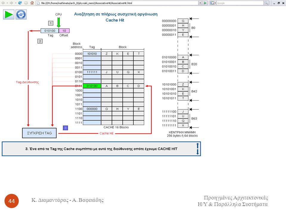 Προηγμένες Αρχιτεκτονικές Η / Υ & Παράλληλα Συστήματα 44 Κ. Διαμαντάρας - Α. Βαφειάδης