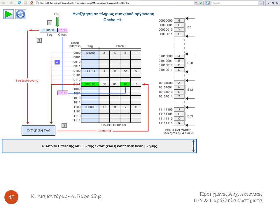 Προηγμένες Αρχιτεκτονικές Η / Υ & Παράλληλα Συστήματα 45 Κ. Διαμαντάρας - Α. Βαφειάδης