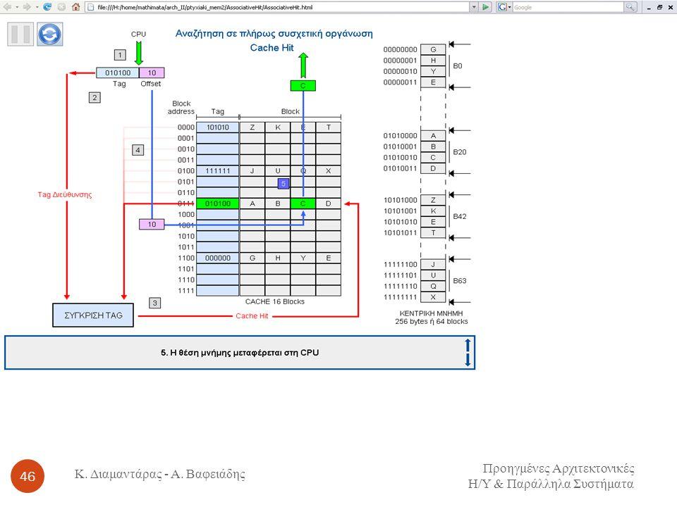Προηγμένες Αρχιτεκτονικές Η / Υ & Παράλληλα Συστήματα 46 Κ. Διαμαντάρας - Α. Βαφειάδης