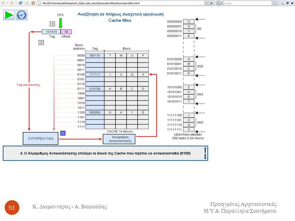 Προηγμένες Αρχιτεκτονικές Η / Υ & Παράλληλα Συστήματα 51 Κ. Διαμαντάρας - Α. Βαφειάδης