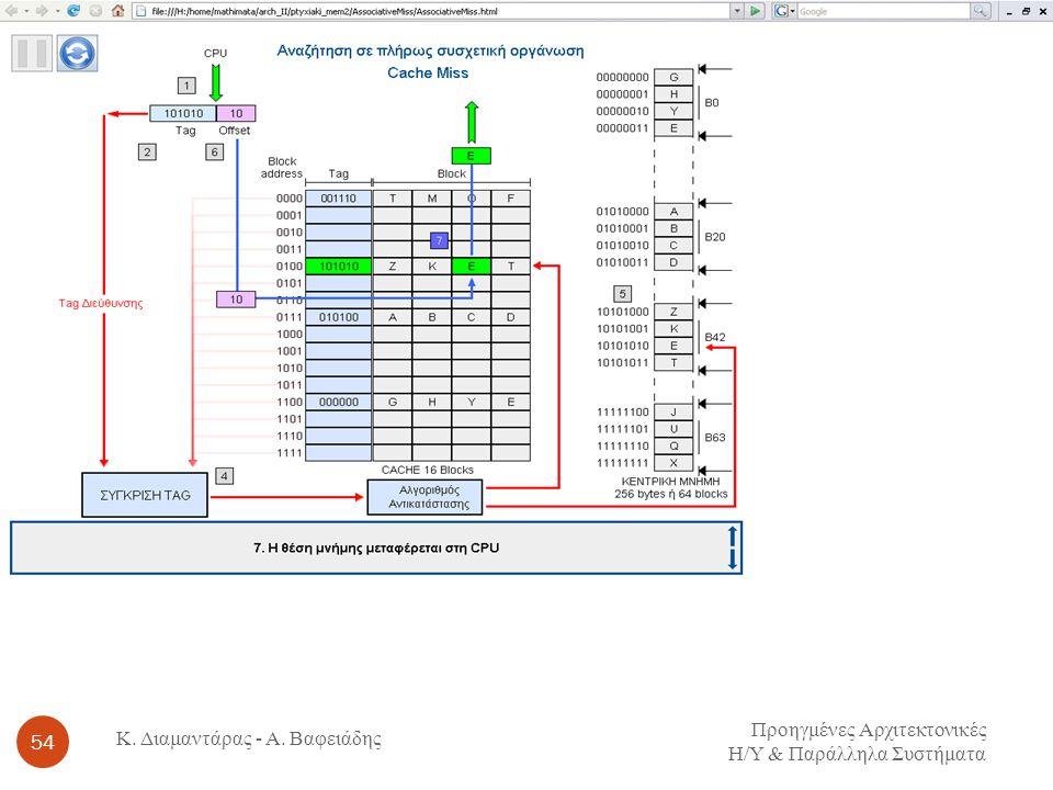 Προηγμένες Αρχιτεκτονικές Η / Υ & Παράλληλα Συστήματα 54 Κ. Διαμαντάρας - Α. Βαφειάδης