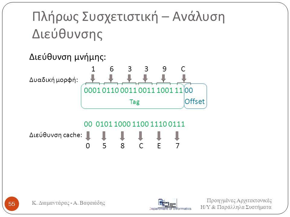 Διεύθυνση μνήμης: 1 6 3 3 9 C Δυαδική μορφή: 0001 0110 0011 0011 1001 11 00 Tag Offset 00 0101 1000 1100 1110 0111 Διεύθυνση cache: 058CE7 Πλήρως Συσχετιστική – Ανάλυση Διεύθυνσης Προηγμένες Αρχιτεκτονικές Η / Υ & Παράλληλα Συστήματα 55 Κ.