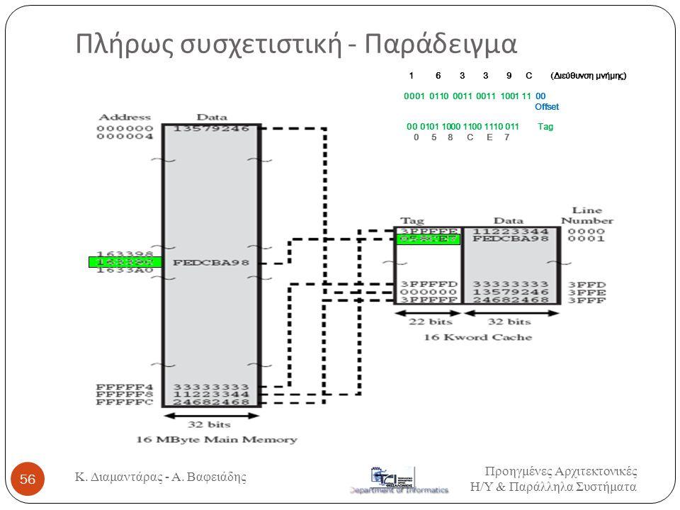Πλήρως συσχετιστική - Παράδειγμα 1 6 3 3 9 C (Διεύθυνση μνήμης) 0001 0110 0011 0011 1001 11 00 Offset 00 0101 1000 1100 1110 011 Tag 0 5 8 C E 7 Προηγμένες Αρχιτεκτονικές Η / Υ & Παράλληλα Συστήματα 56 Κ.