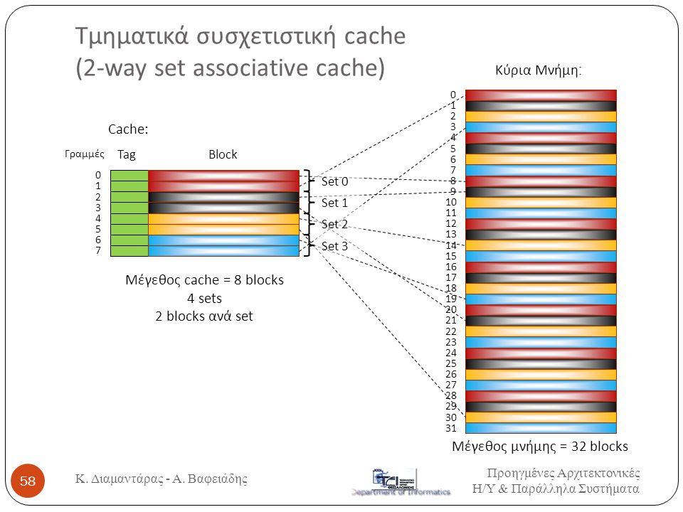 Τμηματικά συσχετιστική cache (2-way set associative cache) Προηγμένες Αρχιτεκτονικές Η / Υ & Παράλληλα Συστήματα Κ.