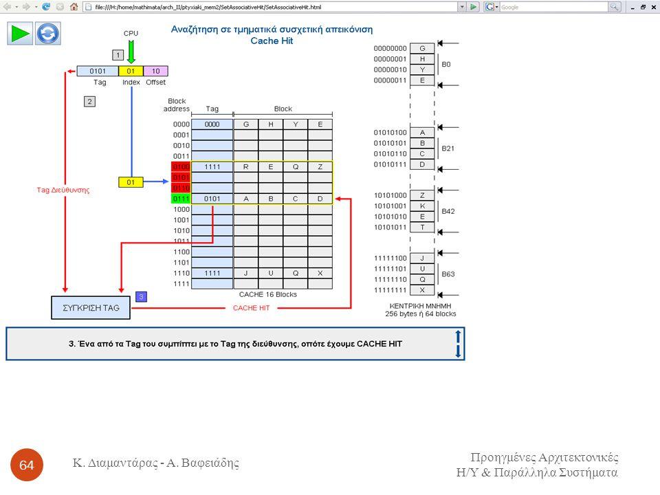 Προηγμένες Αρχιτεκτονικές Η / Υ & Παράλληλα Συστήματα 64 Κ. Διαμαντάρας - Α. Βαφειάδης