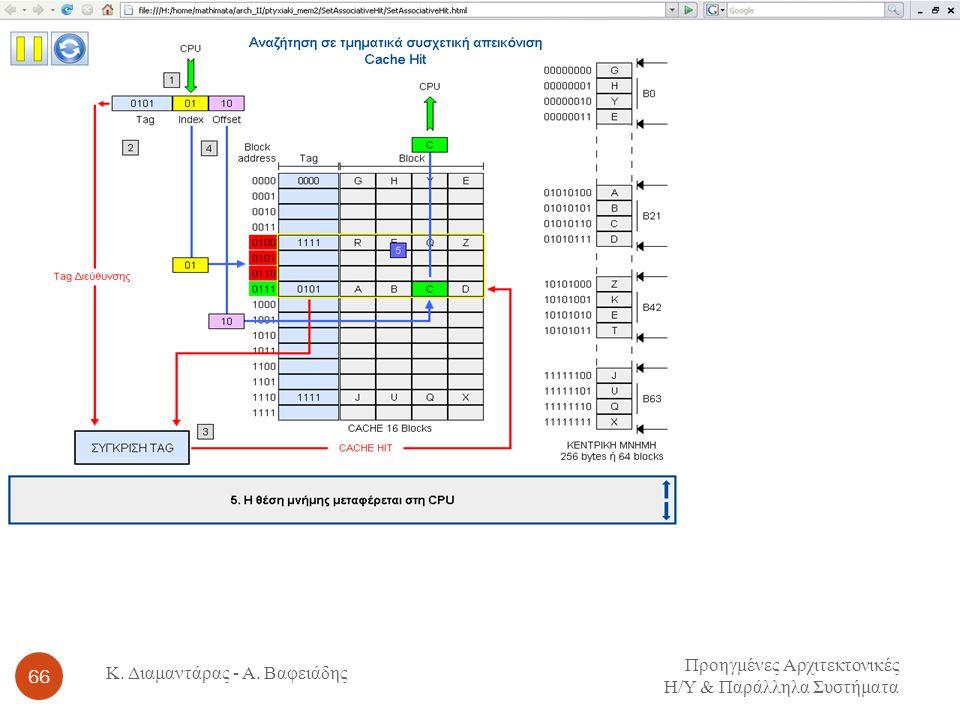 Προηγμένες Αρχιτεκτονικές Η / Υ & Παράλληλα Συστήματα 66 Κ. Διαμαντάρας - Α. Βαφειάδης
