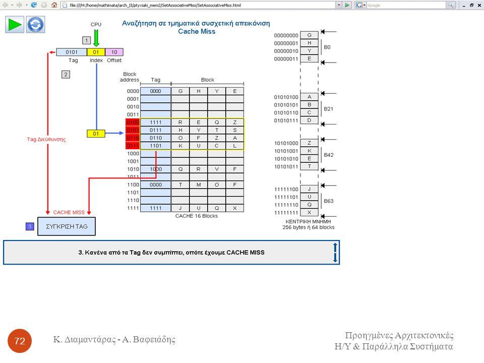 Προηγμένες Αρχιτεκτονικές Η / Υ & Παράλληλα Συστήματα 72 Κ. Διαμαντάρας - Α. Βαφειάδης