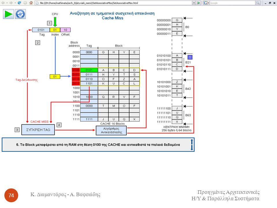 Προηγμένες Αρχιτεκτονικές Η / Υ & Παράλληλα Συστήματα 74 Κ. Διαμαντάρας - Α. Βαφειάδης