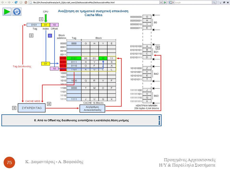 Προηγμένες Αρχιτεκτονικές Η / Υ & Παράλληλα Συστήματα 75 Κ. Διαμαντάρας - Α. Βαφειάδης