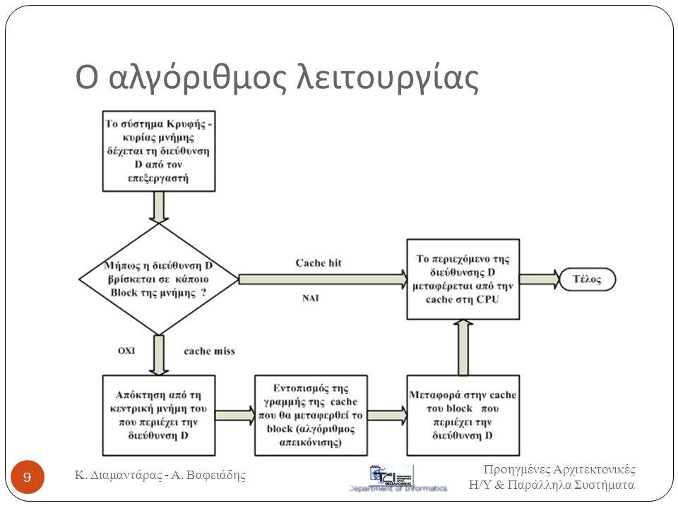 Προηγμένες Αρχιτεκτονικές Η / Υ & Παράλληλα Συστήματα 70 Κ. Διαμαντάρας - Α. Βαφειάδης