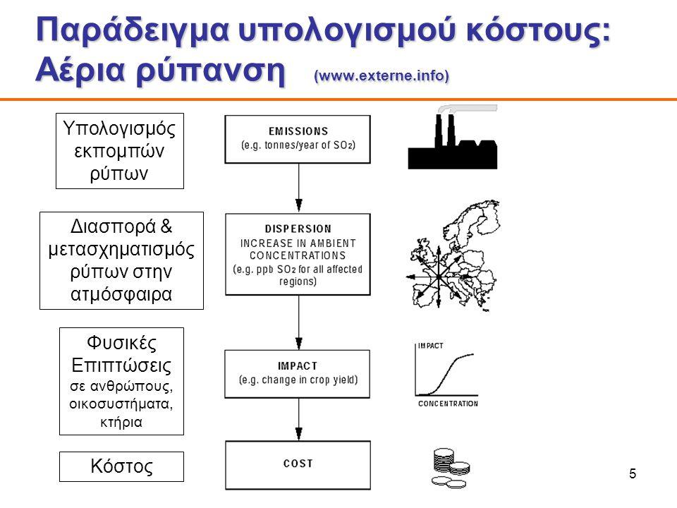 5 Παράδειγμα υπολογισμού κόστους: Αέρια ρύπανση (www.externe.info) Υπολογισμός εκπομπών ρύπων Διασπορά & μετασχηματισμός ρύπων στην ατμόσφαιρα Φυσικές Επιπτώσεις σε ανθρώπους, οικοσυστήματα, κτήρια Κόστος