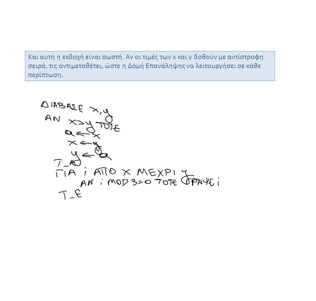 Και αυτή η εκδοχή είναι σωστή. Αν οι τιμές των x και y δοθούν με αντίστροφη σειρά, τις αντιμεταθέτει, ώστε η Δομή Επανάληψης να λειτουργήσει σε κάθε π