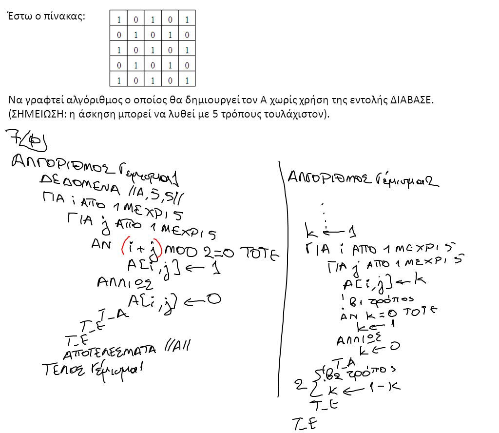 Έστω ο πίνακας: Να γραφτεί αλγόριθμος ο οποίος θα δημιουργεί τον Α χωρίς χρήση της εντολής ΔΙΑΒΑΣΕ.