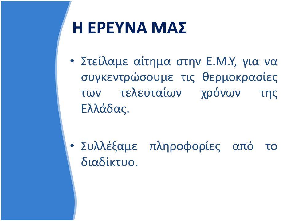 Η ΕΡΕΥΝΑ ΜΑΣ Στείλαμε αίτημα στην Ε.Μ.Υ, για να συγκεντρώσουμε τις θερμοκρασίες των τελευταίων χρόνων της Ελλάδας.
