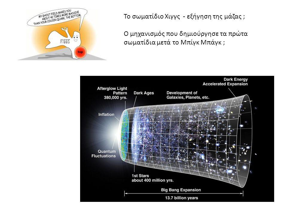 Το σωματίδιο Χιγγς - εξήγηση της μάζας ; Ο μηχανισμός που δημιούργησε τα πρώτα σωματίδια μετά το Μπίγκ Μπάγκ ;