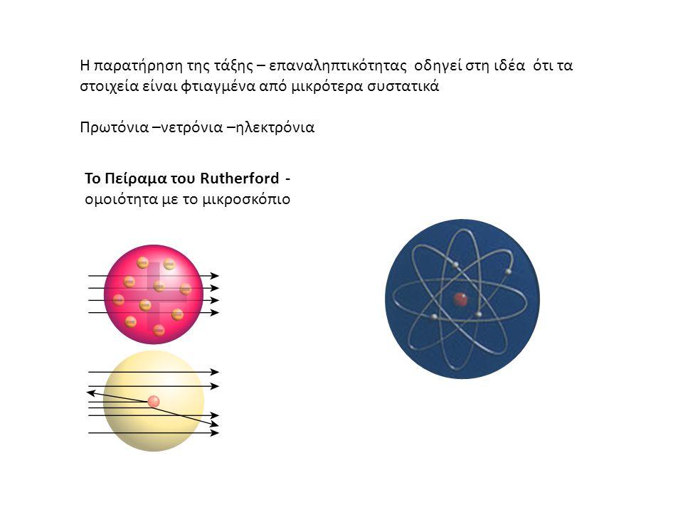 Η παρατήρηση της τάξης – επαναληπτικότητας οδηγεί στη ιδέα ότι τα στοιχεία είναι φτιαγμένα από μικρότερα συστατικά Πρωτόνια –νετρόνια –ηλεκτρόνια Το Πείραμα του Rutherford - ομοιότητα με το μικροσκόπιο