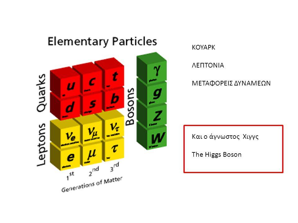 ΚΟΥΑΡΚ ΛΕΠΤΟΝΙΑ ΜΕΤΑΦΟΡΕΙΣ ΔΥΝΑΜΕΩΝ Και ο άγνωστος Χιγγς The Higgs Boson