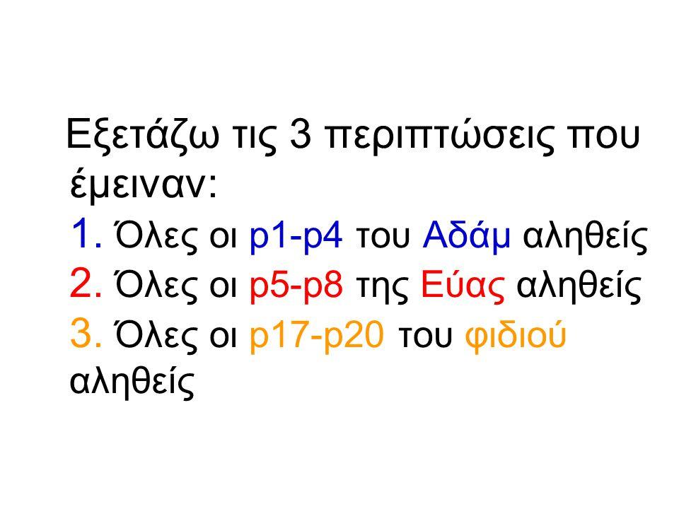 Εξετάζω τις 3 περιπτώσεις που έμειναν: 1.Όλες οι p1-p4 του Αδάμ αληθείς 2.