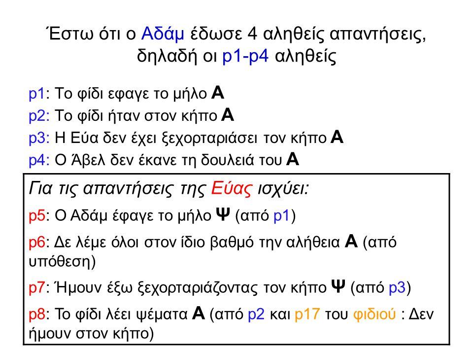 Έστω ότι ο Αδάμ έδωσε 4 αληθείς απαντήσεις, δηλαδή οι p1-p4 αληθείς p1: Το φίδι εφαγε το μήλο Α p2: Το φίδι ήταν στον κήπο Α p3: Η Εύα δεν έχει ξεχορταριάσει τον κήπο Α p4: Ο Άβελ δεν έκανε τη δουλειά του Α Για τις απαντήσεις της Εύας ισχύει: p5: Ο Αδάμ έφαγε το μήλο Ψ (από p1) p6: Δε λέμε όλοι στον ίδιο βαθμό την αλήθεια Α (από υπόθεση) p7: Ήμουν έξω ξεχορταριάζοντας τον κήπο Ψ (από p3) p8: Το φίδι λέει ψέματα Α (από p2 και p17 του φιδιού : Δεν ήμουν στον κήπο)