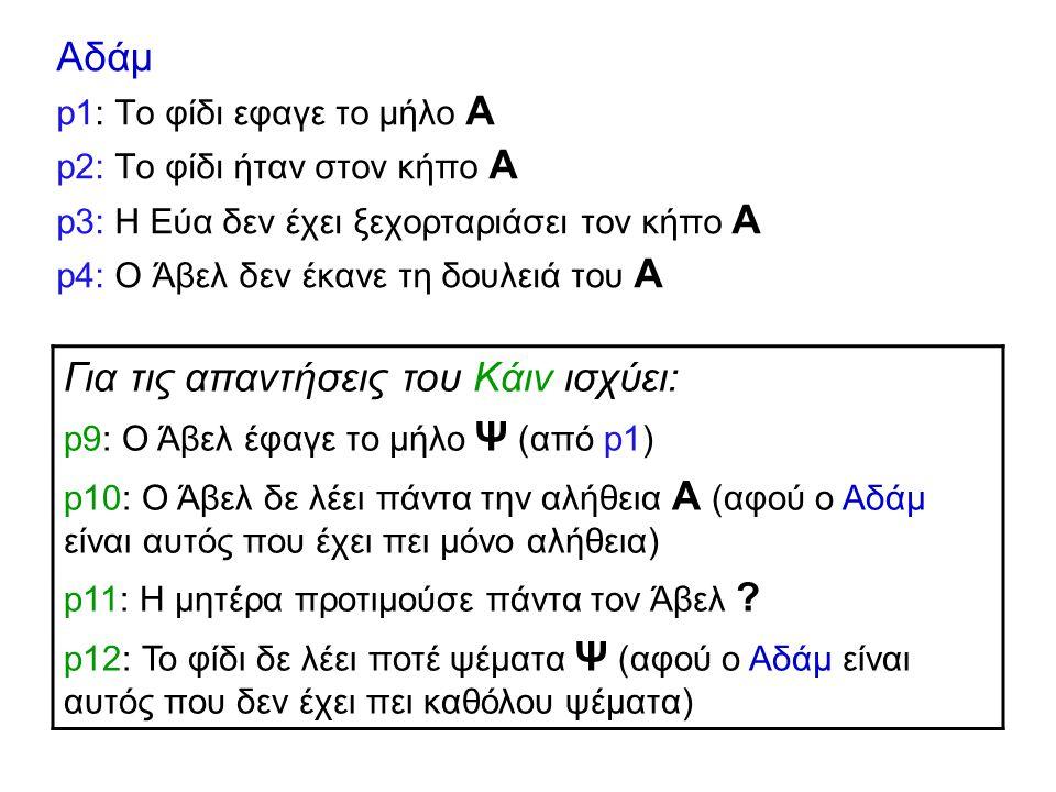 Αδάμ p1: Το φίδι εφαγε το μήλο Α p2: Το φίδι ήταν στον κήπο Α p3: Η Εύα δεν έχει ξεχορταριάσει τον κήπο Α p4: Ο Άβελ δεν έκανε τη δουλειά του Α Για τις απαντήσεις του Kάιν ισχύει: p9: Ο Άβελ έφαγε το μήλο Ψ (από p1) p10: Ο Άβελ δε λέει πάντα την αλήθεια Α (αφού ο Αδάμ είναι αυτός που έχει πει μόνο αλήθεια) p11: Η μητέρα προτιμούσε πάντα τον Άβελ .
