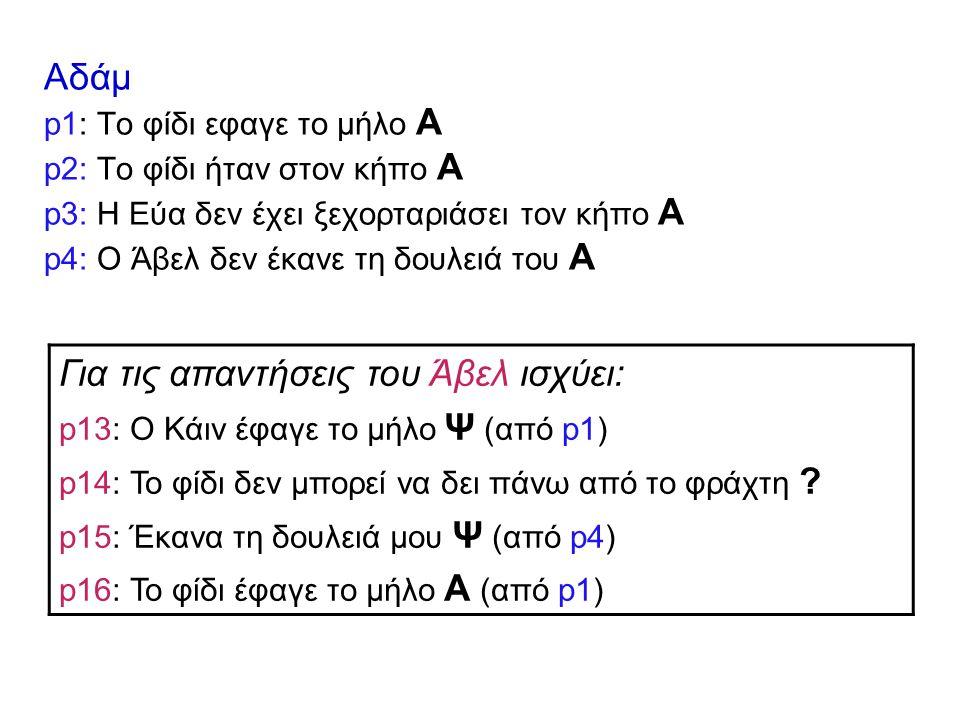 Αδάμ p1: Το φίδι εφαγε το μήλο Α p2: Το φίδι ήταν στον κήπο Α p3: Η Εύα δεν έχει ξεχορταριάσει τον κήπο Α p4: Ο Άβελ δεν έκανε τη δουλειά του Α Για τις απαντήσεις του Άβελ ισχύει: p13: Ο Κάιν έφαγε το μήλο Ψ (από p1) p14: Το φίδι δεν μπορεί να δει πάνω από το φράχτη .