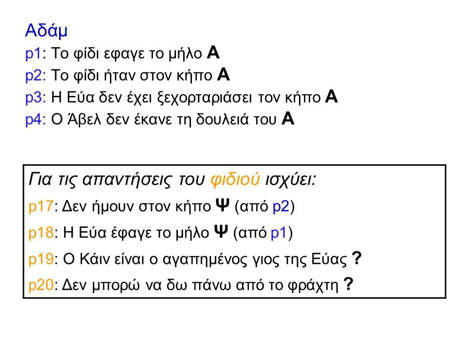 Αδάμ p1: Το φίδι εφαγε το μήλο Α p2: Το φίδι ήταν στον κήπο Α p3: Η Εύα δεν έχει ξεχορταριάσει τον κήπο Α p4: Ο Άβελ δεν έκανε τη δουλειά του Α Για τις απαντήσεις του φιδιού ισχύει: p17: Δεν ήμουν στον κήπο Ψ (από p2) p18: Η Εύα έφαγε το μήλο Ψ (από p1) p19: Ο Κάιν είναι ο αγαπημένος γιος της Εύας .