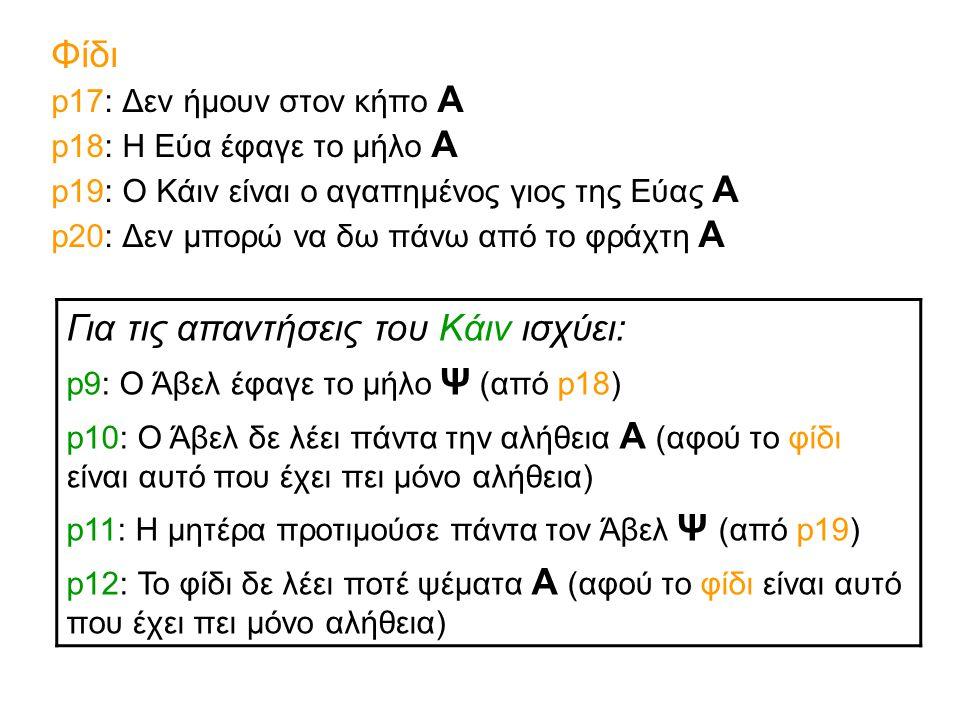 Φίδι p17: Δεν ήμουν στον κήπο Α p18: Η Εύα έφαγε το μήλο Α p19: Ο Κάιν είναι ο αγαπημένος γιος της Εύας Α p20: Δεν μπορώ να δω πάνω από το φράχτη Α Για τις απαντήσεις του Kάιν ισχύει: p9: Ο Άβελ έφαγε το μήλο Ψ (από p18) p10: Ο Άβελ δε λέει πάντα την αλήθεια Α (αφού το φίδι είναι αυτό που έχει πει μόνο αλήθεια) p11: Η μητέρα προτιμούσε πάντα τον Άβελ Ψ (από p19) p12: Το φίδι δε λέει ποτέ ψέματα Α (αφού το φίδι είναι αυτό που έχει πει μόνο αλήθεια)