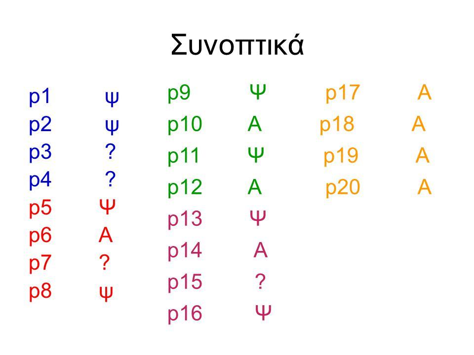 Συνοπτικά p1 ψ p2 ψ p3 .p4 . p5 Ψ p6 Α p7 .