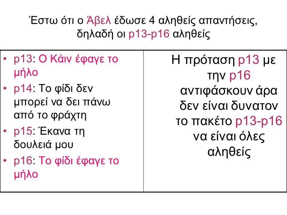 Έστω ότι ο Άβελ έδωσε 4 αληθείς απαντήσεις, δηλαδή οι p13-p16 αληθείς p13: Ο Κάιν έφαγε το μήλο p14: Το φίδι δεν μπορεί να δει πάνω από το φράχτη p15: Έκανα τη δουλειά μου p16: Το φίδι έφαγε το μήλο Η πρόταση p13 με την p16 αντιφάσκουν άρα δεν είναι δυνατον το πακέτο p13-p16 να είναι όλες αληθείς