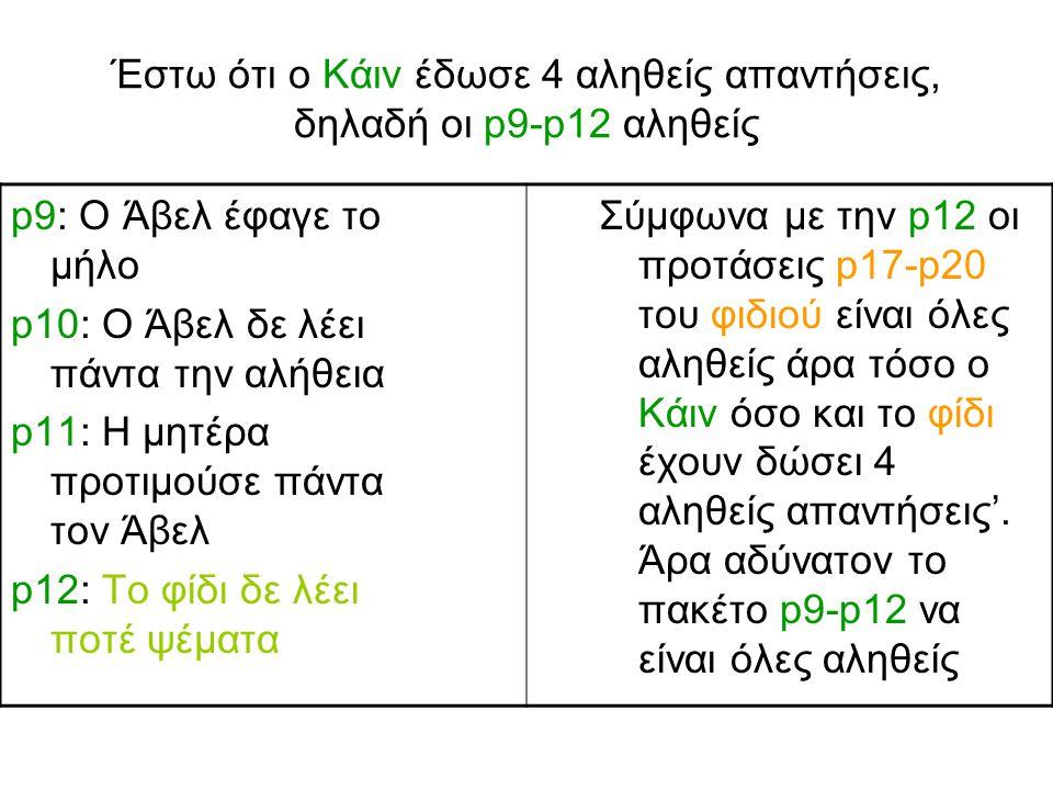 Έστω ότι ο Κάιν έδωσε 4 αληθείς απαντήσεις, δηλαδή οι p9-p12 αληθείς p9: Ο Άβελ έφαγε το μήλο p10: Ο Άβελ δε λέει πάντα την αλήθεια p11: Η μητέρα προτιμούσε πάντα τον Άβελ p12: Το φίδι δε λέει ποτέ ψέματα Σύμφωνα με την p12 οι προτάσεις p17-p20 του φιδιού είναι όλες αληθείς άρα τόσο ο Κάιν όσο και το φίδι έχουν δώσει 4 αληθείς απαντήσεις'.