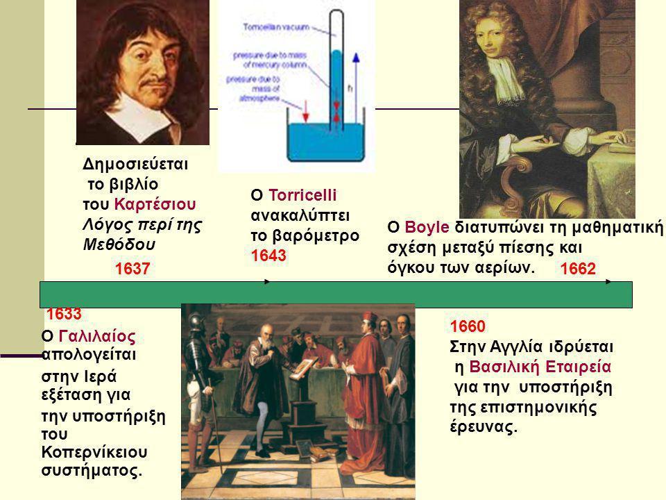 . 1633 Ο Γαλιλαίος απολογείται στην Ιερά εξέταση για την υποστήριξη του Κοπερνίκειου συστήματος. 1637 Δημοσιεύεται το βιβλίο του Καρτέσιου Λόγος περί
