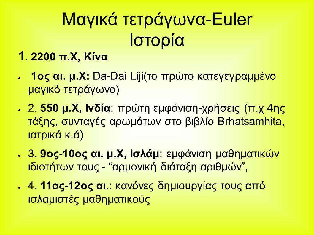 Μαγικά τετράγωνα-Euler Ιστορία 1.2200 π.Χ, Κίνα ● 1ος αι.