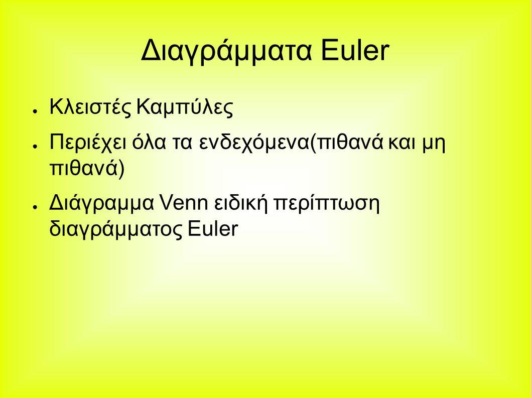 Διαγράμματα Euler ● Κλειστές Καμπύλες ● Περιέχει όλα τα ενδεχόμενα(πιθανά και μη πιθανά) ● Διάγραμμα Venn ειδική περίπτωση διαγράμματος Euler
