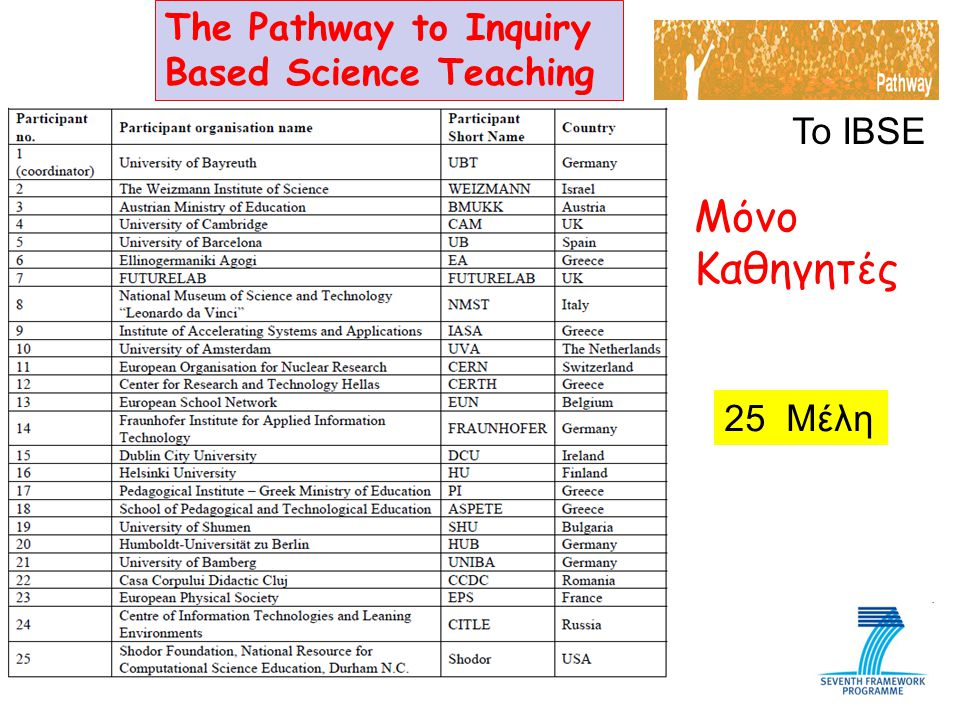 9/12/2014C.Kourkoumelis,UoA7 The Pathway to Inquiry Based Science Teaching To IBSE 25 Μέλη Μόνο Καθηγητές