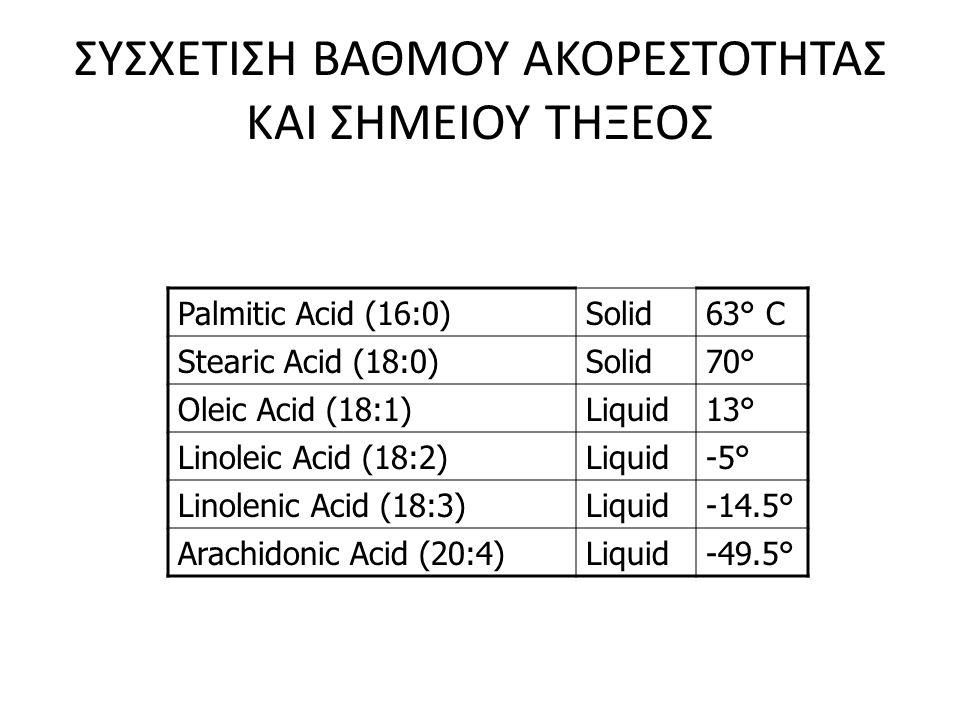 ΣΥΣΧΕΤΙΣΗ ΒΑΘΜΟΥ ΑΚΟΡΕΣΤΟΤΗΤΑΣ ΚΑΙ ΣΗΜΕΙΟΥ ΤΗΞΕΟΣ Palmitic Acid (16:0)Solid63° C Stearic Acid (18:0)Solid70° Oleic Acid (18:1)Liquid13° Linoleic Acid (18:2)Liquid-5° Linolenic Acid (18:3)Liquid-14.5° Arachidonic Acid (20:4)Liquid-49.5°