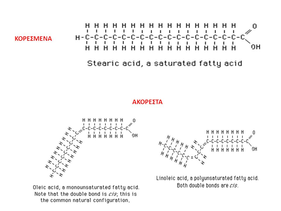 Omega System Delta system: carbon atom in a fatty acid is numbered from the carboxyl end Omega system: carbon atom is numbered from the methyl end