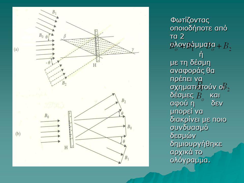 Φωτίζοντας οποιοδήποτε από τα 2 ολογράμματα Φωτίζοντας οποιοδήποτε από τα 2 ολογράμματα ή με τη δέσμη αναφοράς θα πρέπει να σχηματιστούν οι δέσμες και