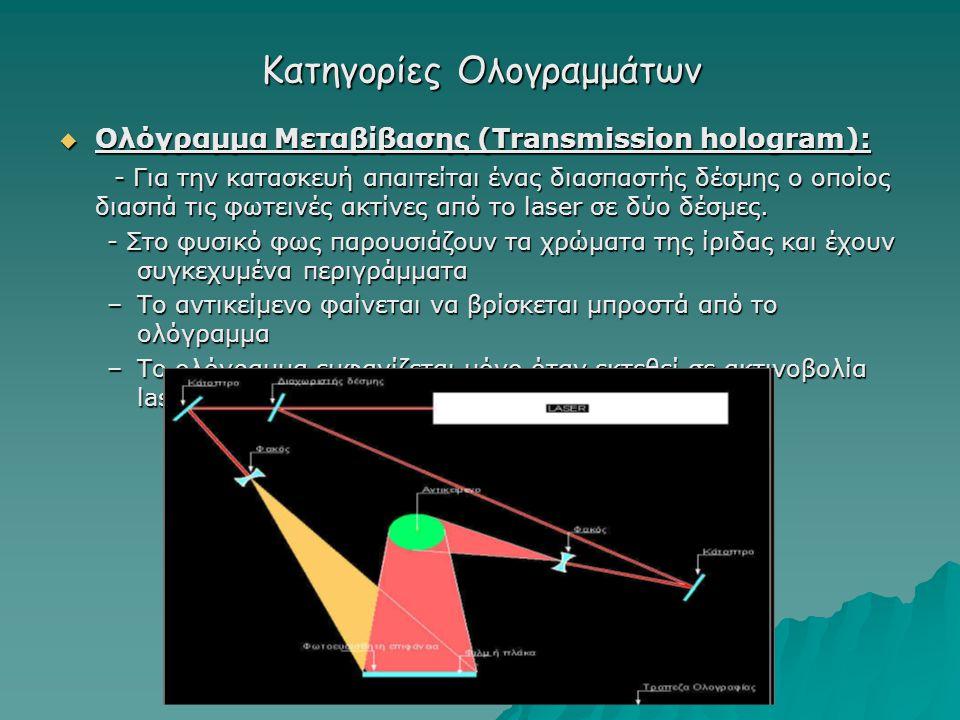 Κατηγορίες Ολογραμμάτων  Ολόγραμμα Μεταβίβασης (Transmission hologram): - Για την κατασκευή απαιτείται ένας διασπαστής δέσμης ο οποίος διασπά τις φωτ