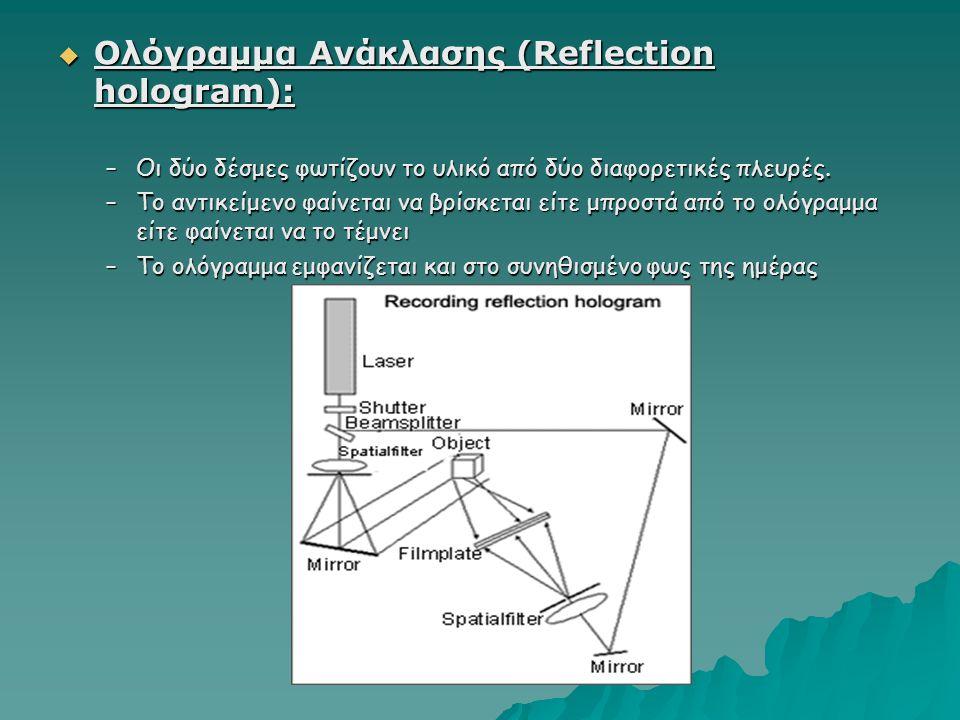  Ολόγραμμα Ανάκλασης (Reflection hologram): –Οι δύο δέσμες φωτίζουν το υλικό από δύο διαφορετικές πλευρές. –Το αντικείμενο φαίνεται να βρίσκεται είτε