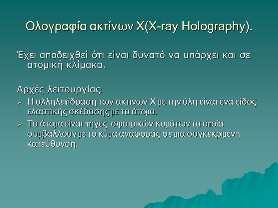 Ολογραφία ακτίνων Χ(X-ray Holography). Έχει αποδειχθεί ότι είναι δυνατό να υπάρχει και σε ατομική κλίμακα. Αρχές λειτουργίας :  Η αλληλε π ίδραση των