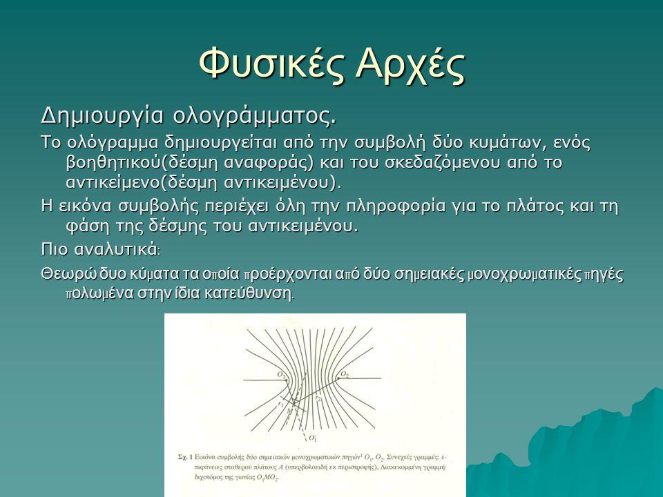 Φυσικές Αρχές Δημιουργία ολογράμματος. Το ολόγραμμα δημιουργείται από την συμβολή δύο κυμάτων, ενός βοηθητικού(δέσμη αναφοράς) και του σκεδαζόμενου απ