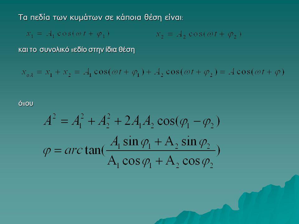 Τα πεδία των κυμάτων σε κάποια θέση είναι : και το συνολικό π εδίο στην ίδια θέση ό π ου