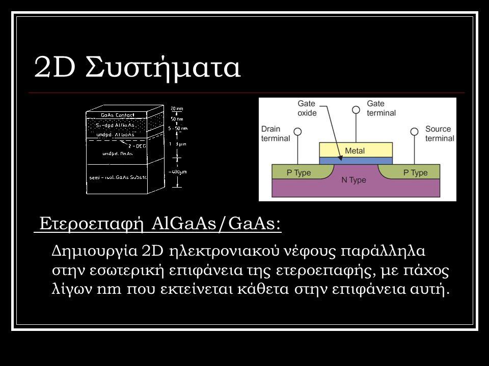2D Συστήματα Ετεροεπαφή AlGaAs/GaAs: Δημιουργία 2D ηλεκτρονιακού νέφους παράλληλα στην εσωτερική επιφάνεια της ετεροεπαφής, με πάχος λίγων nm που εκτε