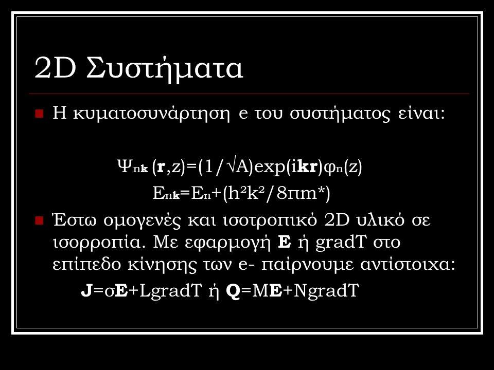 2D Συστήματα Η κυματοσυνάρτηση e του συστήματος είναι: Ψ n k ( r,z)=(1/√A)exp(i kr )φ n (z) E n k =E n +(h²k²/8πm*) Έστω ομογενές και ισοτροπικό 2D υλ