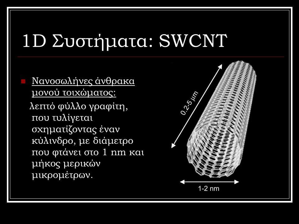 1D Συστήματα: SWCNT Νανοσωλήνες άνθρακα μονού τοιχώματος: λεπτό φύλλο γραφίτη, που τυλίγεται σχηματίζοντας έναν κύλινδρο, με διάμετρο που φτάνει στο 1