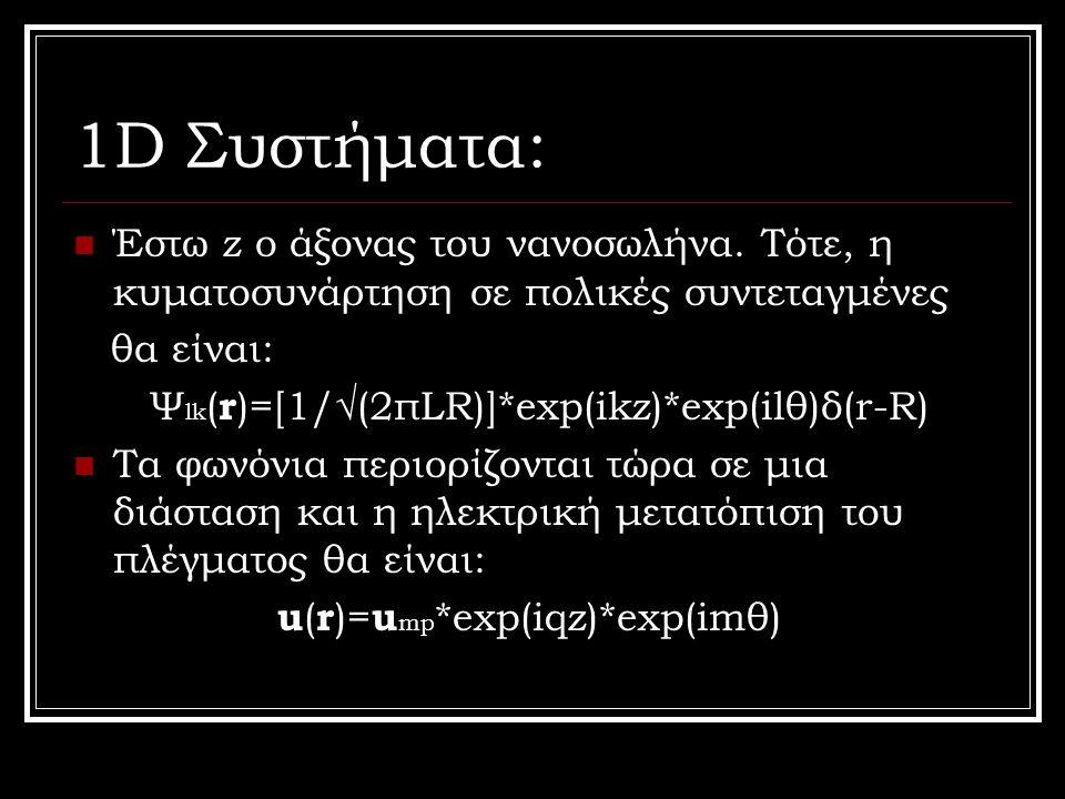 1D Συστήματα: Έστω z ο άξονας του νανοσωλήνα. Τότε, η κυματοσυνάρτηση σε πολικές συντεταγμένες θα είναι: Ψ lk ( r )=[1/√(2πLR)]*exp(ikz)*exp(ilθ)δ(r-R
