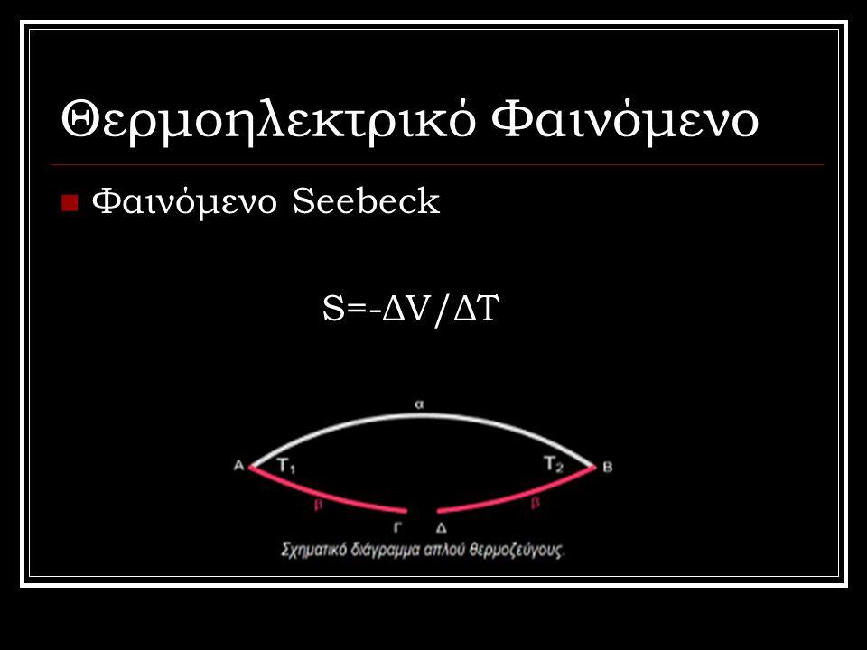 Θερμοηλεκτρικό Φαινόμενο Φαινόμενο Seebeck S=-ΔV/ΔT