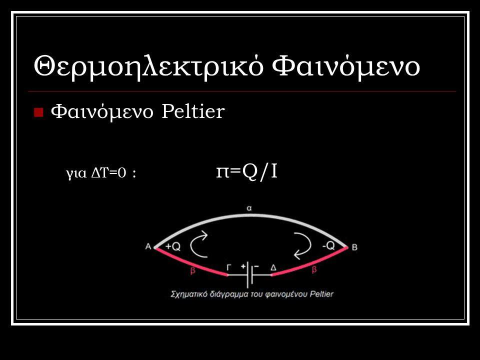 Θερμοηλεκτρικό Φαινόμενο Φαινόμενο Peltier για ΔΤ=0 : π=Q/I
